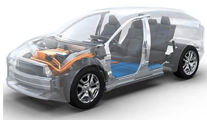 Toyota, Subaru Partner on EV Platform, Electric SUV