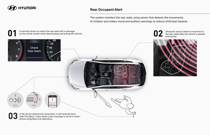 Hyundai ultrasonic system