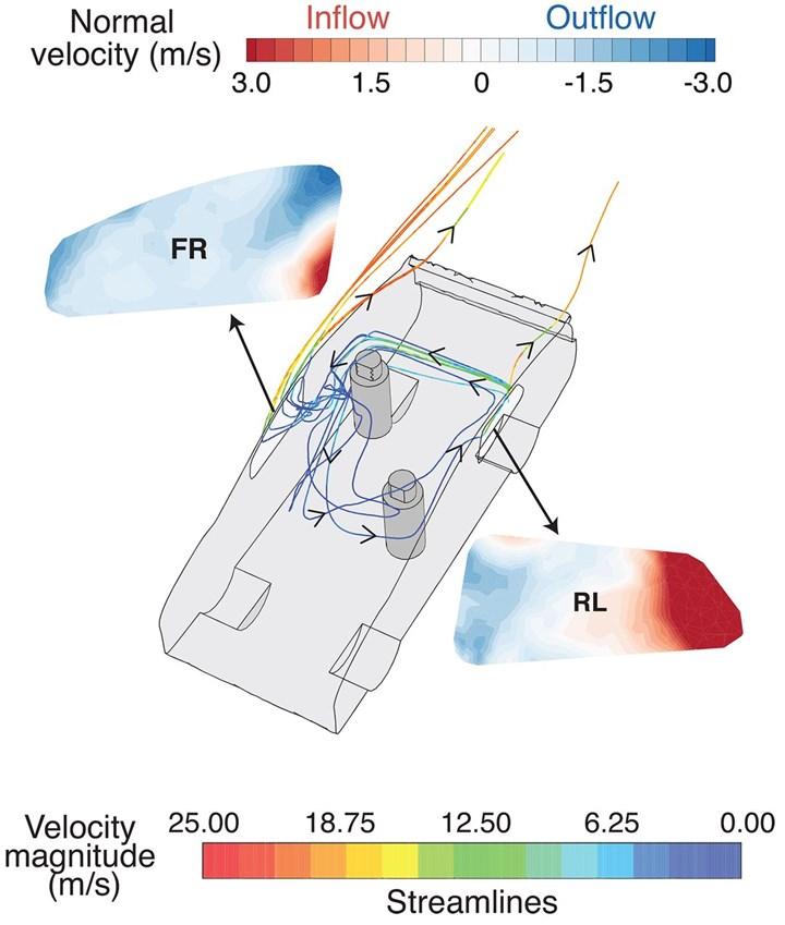 CFD interior diagram