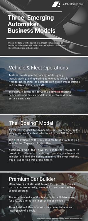 Three Distinct, Emerging Automaker Business Models