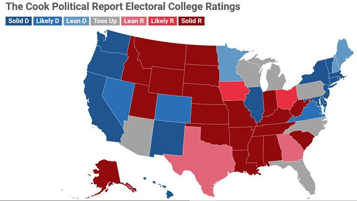electoral college ratings