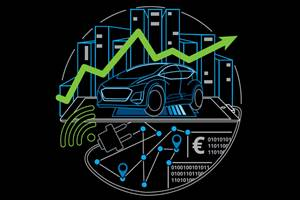 Report: The Revolution Ahead for Automakers