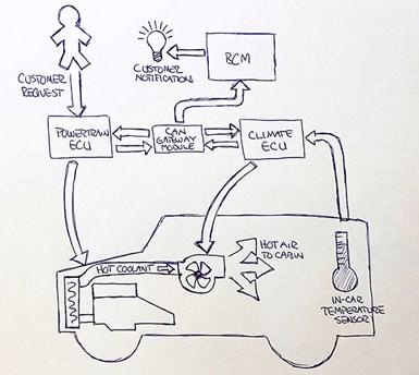 illustration heat protects against coronavirus