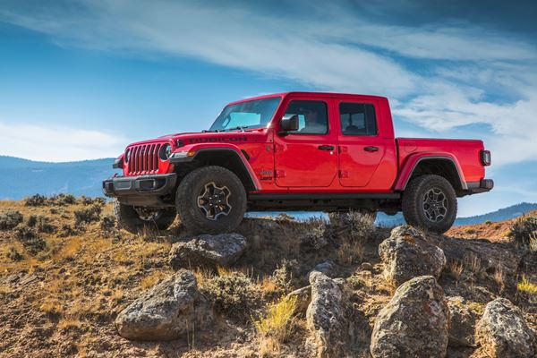 What Does Jeep Tell Us About the Market? image