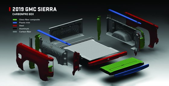 The elements of the CarbonPro box. Yes, there are non-composite materials, as well.