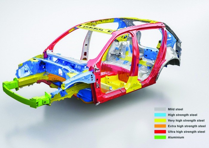 The structural materials that are used for the XC40.