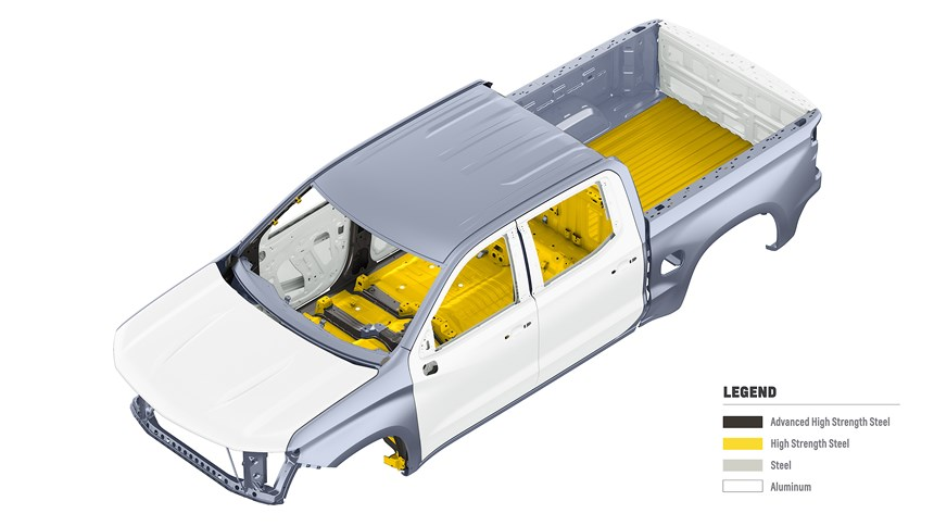 The 2019 Silverado crew cab is 450 lb. lighter than the comparably equipped 2018 model, thanks to multi-material focus that took 80 pounds out of the body alone. Hydroformed high-strength steel frame rails removed 80 lb. from the frame. Cast aluminum upper control arms, thinner seats and other weight-optimized components account for the remaining 290 lb.