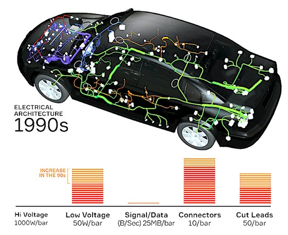 Automotive Wiring Harnesses Safety Lighting on automotive seats, automotive interior, automotive oil coolers, automotive upholstery, automotive tools, automotive switches, automotive accessories, automotive reflectors, automotive fuses, automotive electrical,