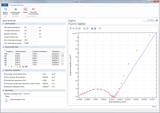 By filling in a few text fields in the COMSOL Battery Designer app, engineers can model a Li-ion battery, and then analyze it for capacity, energy efficiency, heat generation, capacity losses, and operating temperature.