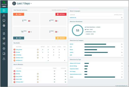 Cognito prioritizes cyberattacks, correlates them with key assets and shows where attackers are and what they're doing.