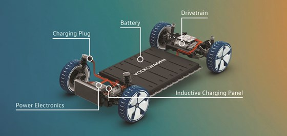 The MEB architecture is much simpler than that for a vehicle powered by an internal combustion engine.