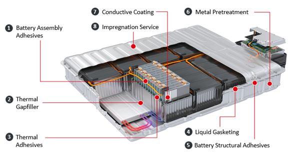 Bonding Batteries image