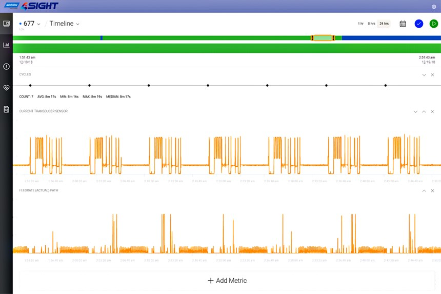 Screenshot of Norton4Sight showing grinding feed rate and electric current data.