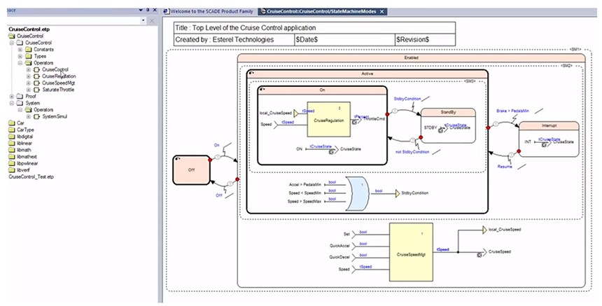 ANSYS SCADE is used for designing the control logic and generating qualified code from software models for autonomous vehicles.