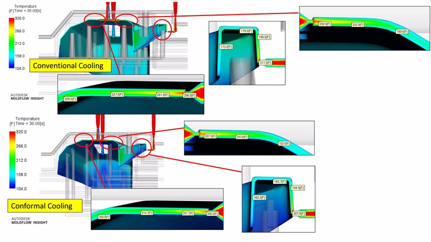 Molded part temperature study between a conventionally cooled and conformal-cooled bumper mold.