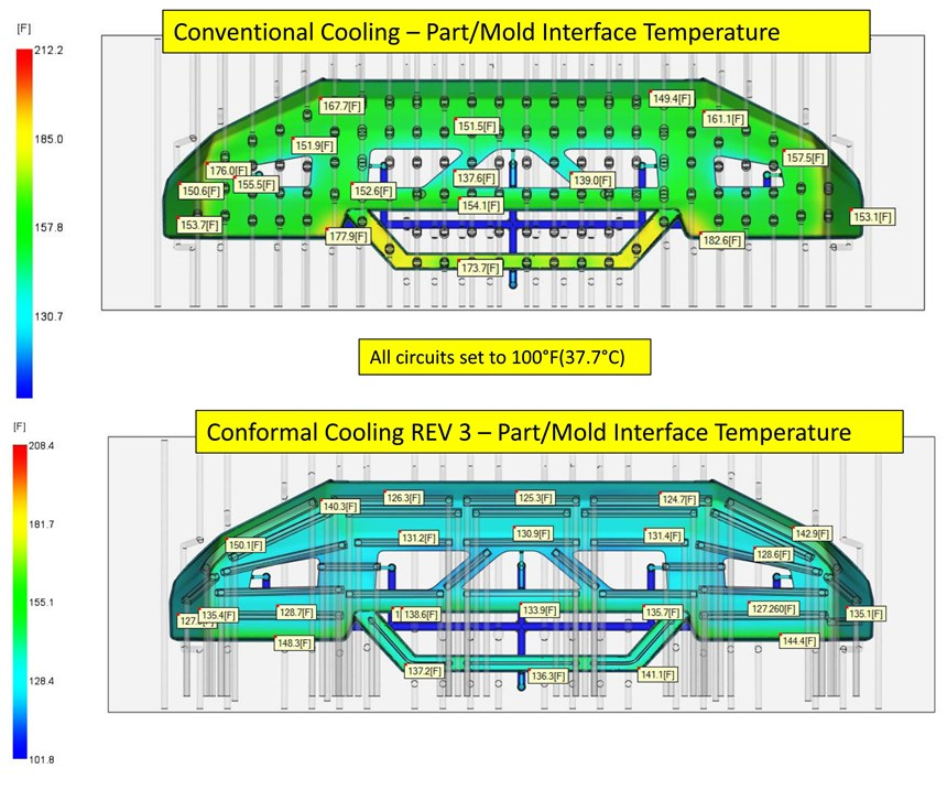 Part/mold interface temperature study between a conventionally cooled and conformal-cooled bumper mold.
