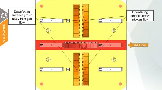 test diagram gas flow additive manufacturing magazine