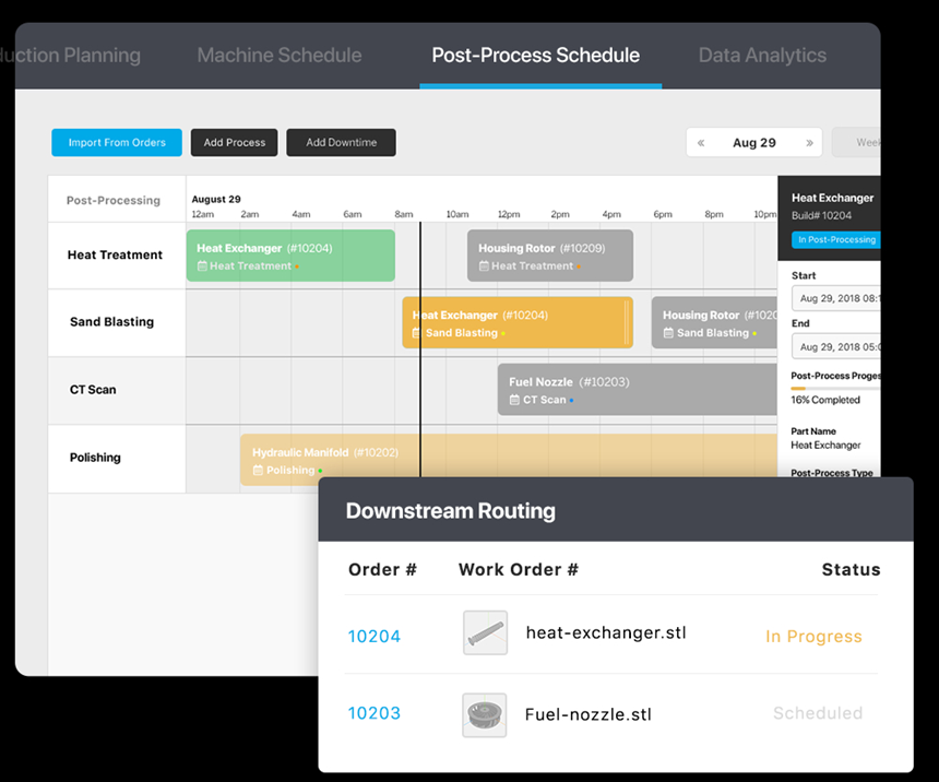 Schedule and Yield management system