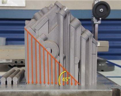 printed cylinder headd