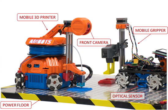 Details of the 3d-printing mobile robots
