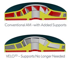 Velo3D: Avoiding Support Structures Means Metal AM Can Be a Solution for Direct Part Replacement