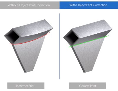 Velo3D auto-correct for metal 3D printing
