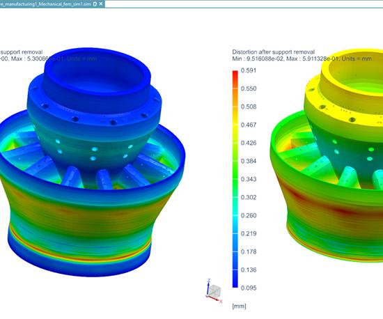 Siemens' AM simulation