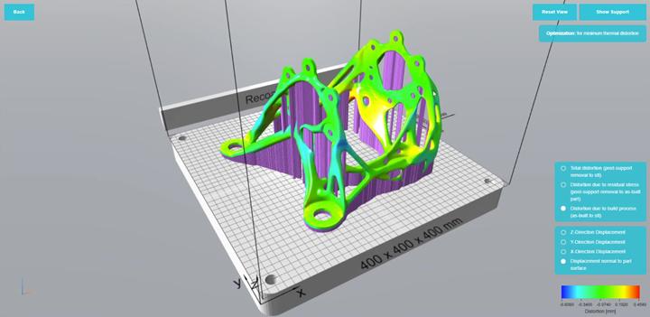 3d printed part design