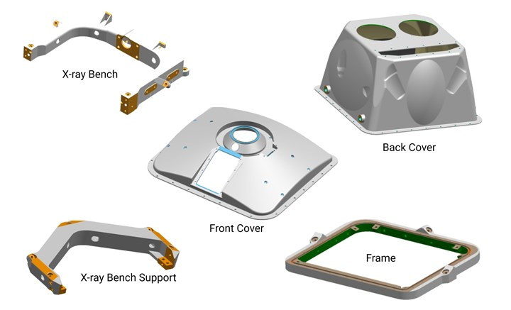 pixl components