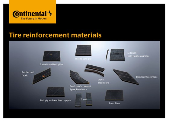 tire reinforcement materials