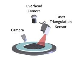 DRAPETEST optical imaging system for defect detection