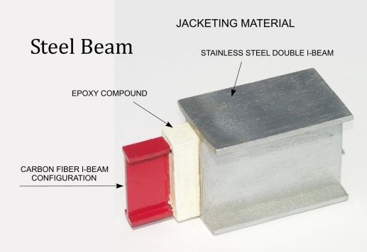 Superbeam concept embeds carbon fiber composite beam between steel i-beam webs