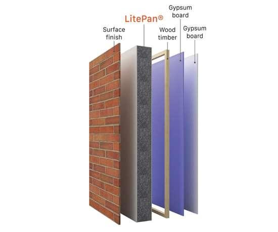 LitePan composite SIP