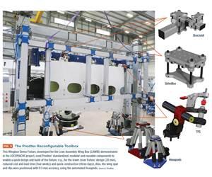 Reconfigurable tooling: Revolutionizing composites manufacturing