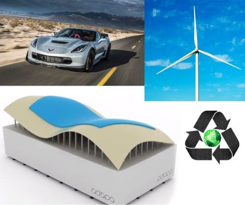 Carbon FIber 2017 Conference automotive wind blade composites adaptable molds recycling