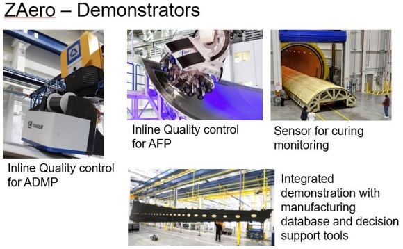 ZAero project zero defect manufacturing composites CFRP carbon fiber inline quality control sensors for cure monitoring integrated manufacturing database and decision support tools
