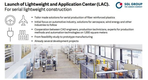 SGL Group Lightweight Application Center develops composites for serial lightweight construction