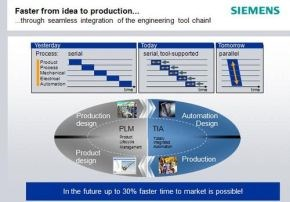 Siemens digital engineering chain Airborne SABIC Siemens partnership to mass produce thermoplastic composites
