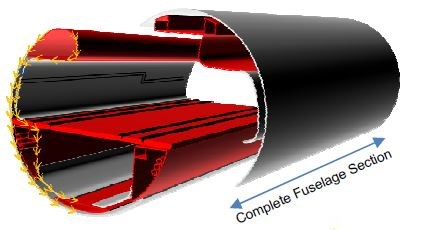 Clean Sky 2 thermoplastic composite Multifunctional Fuselage Demonstrator