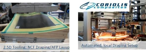 automated preforming composites Coriolis Composites automated fiber placement AFP preform Audi A1 roof draping setup