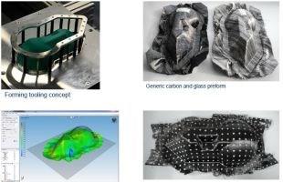 automated preforming composites Coriolis Composites R&D