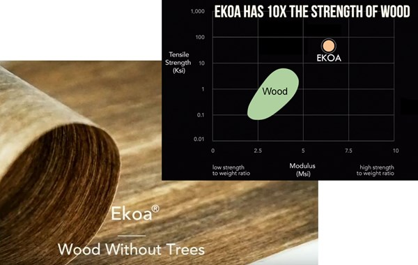 Lingrove Ekoa TP flax fiber bio-thermoplastic composite 10X strength of wood