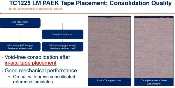TenCate laminate comparison test TC1225 CF/LM PAEK in-situ consolidation