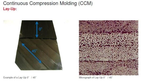 Tenax CFRTP laminate made using xperion continuous compression molding (CCM) process