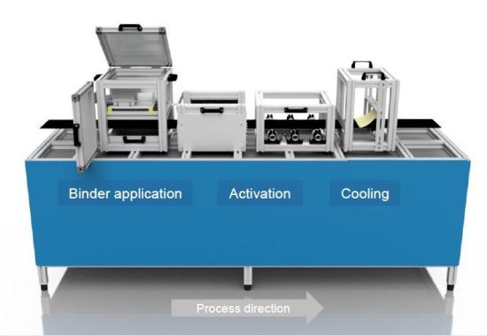 ITA Tape Center dry fiber tape binder application line