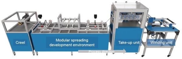 ITA Tape Center tape production line