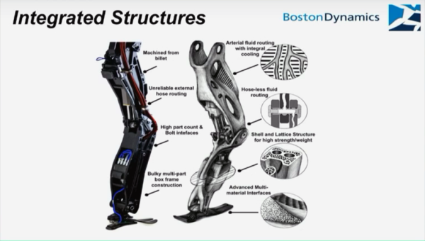 Boston Dynamics integrated bionic structures