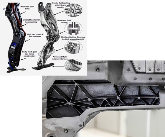 Generative design, bionic structures and composites