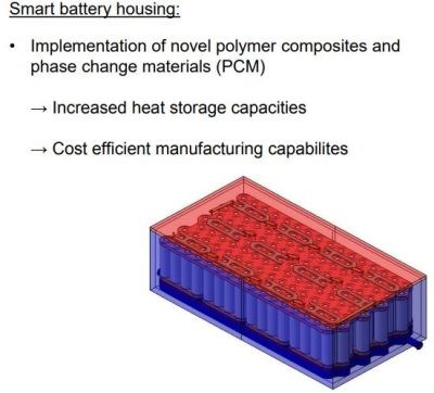 OPTEMUS project explores novel polymer composites as phase change materials for smart battery housings