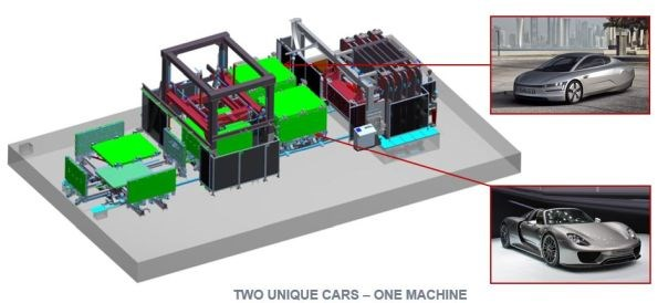 Fill Gesellschaft automated composite monocoque production line for Mubea CarboTech